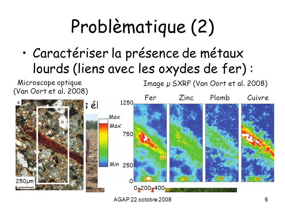 Problèmatique (2) Caractériser la présence de métaux lourds (liens avec les oxydes de fer) : Microscope optique.