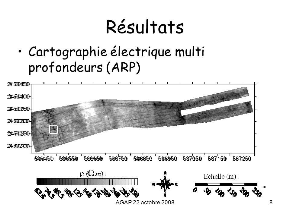 Résultats Cartographie électrique multi profondeurs (ARP)