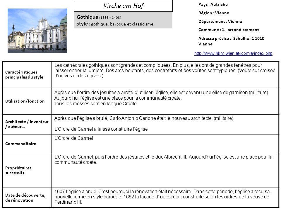 Kirche am Hof Pays : Autriche. Région : Vienne. Département : Vienne. Commune : 1. arrondissement.
