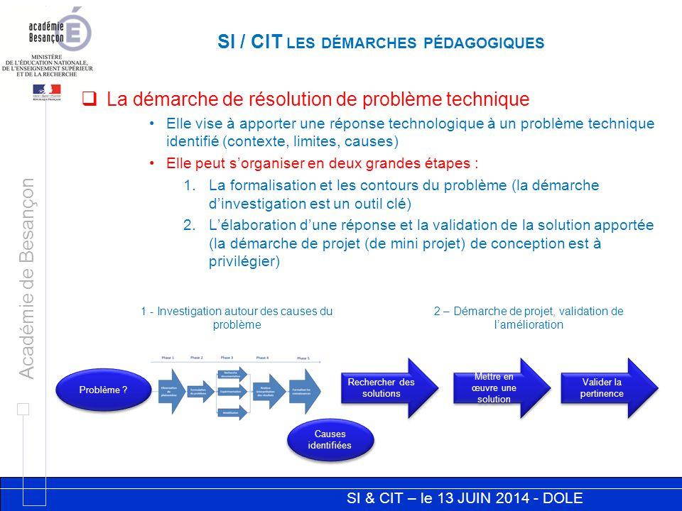 SI / CIT les démarches pédagogiques