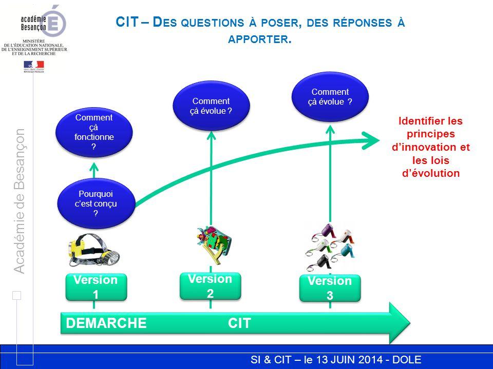 CIT – Des questions à poser, des réponses à apporter.