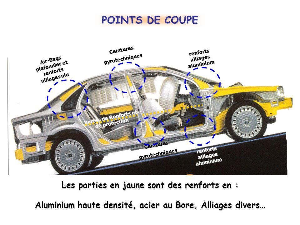 POINTS DE COUPE Les parties en jaune sont des renforts en :
