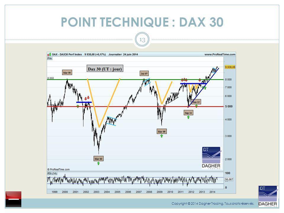 POINT TECHNIQUE : DAX 30 Copyright © 2014 Dagher Trading. Tous droits réservés.
