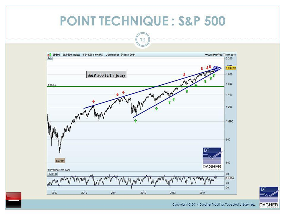 POINT TECHNIQUE : S&P 500 Copyright © 2014 Dagher Trading. Tous droits réservés.