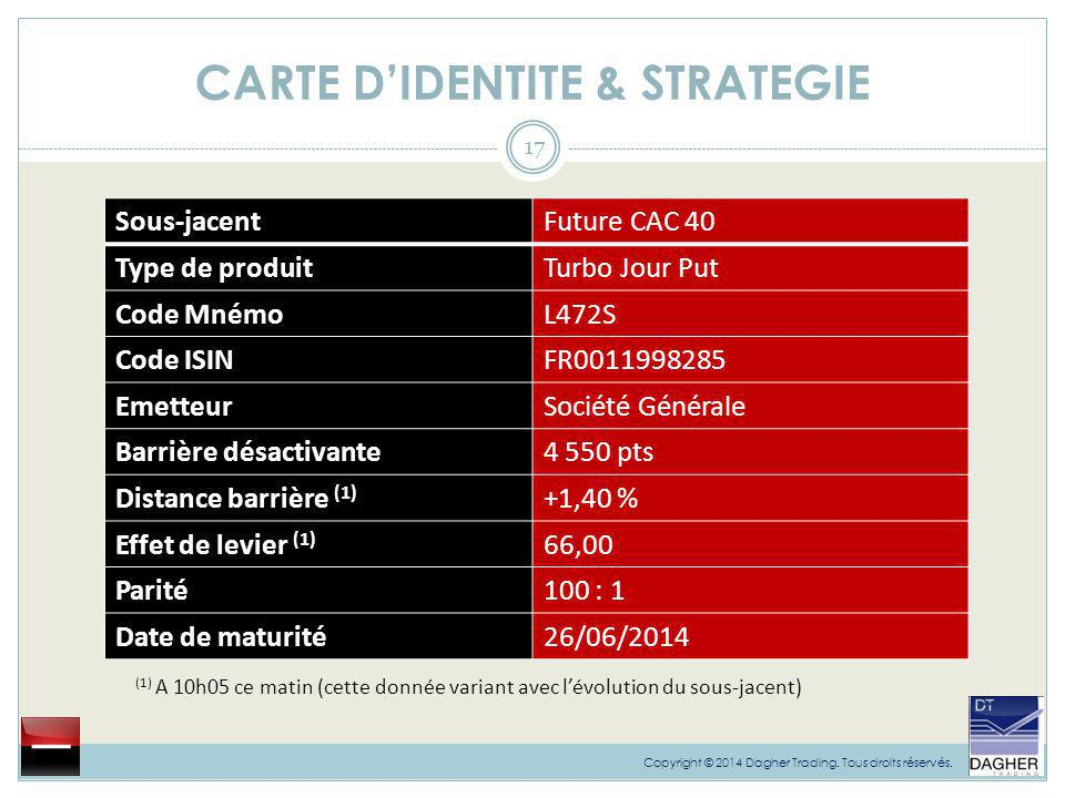 CARTE D'IDENTITE & STRATEGIE