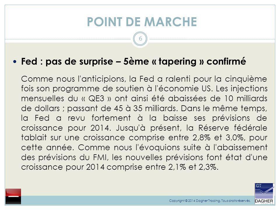 POINT DE MARCHE Fed : pas de surprise – 5ème « tapering » confirmé