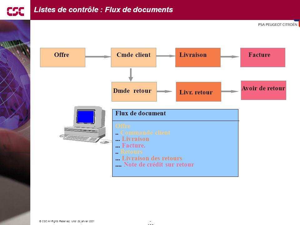Listes de contrôle : Flux de documents