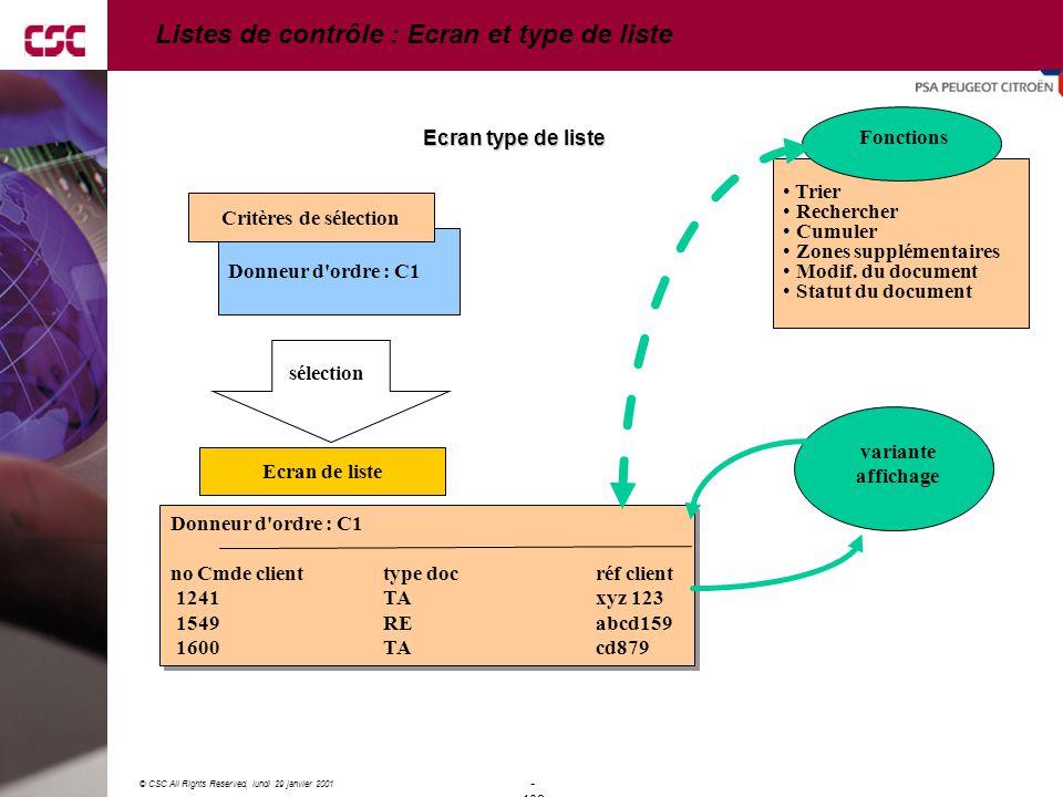 Listes de contrôle : Ecran et type de liste