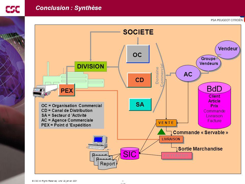 BdD SIC SOCIETE Conclusion : Synthèse OC DIVISION AC CD PEX SA Vendeur