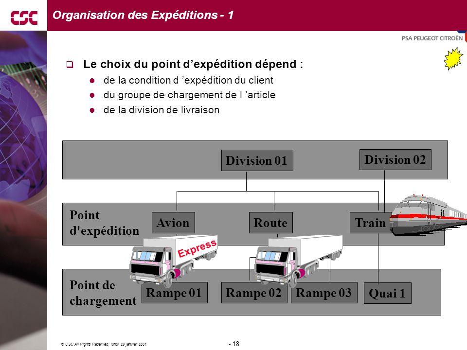 Organisation des Expéditions - 1