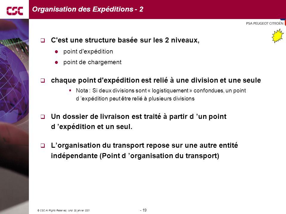 Organisation des Expéditions - 2
