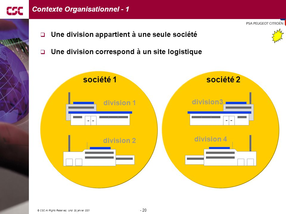Contexte Organisationnel - 1