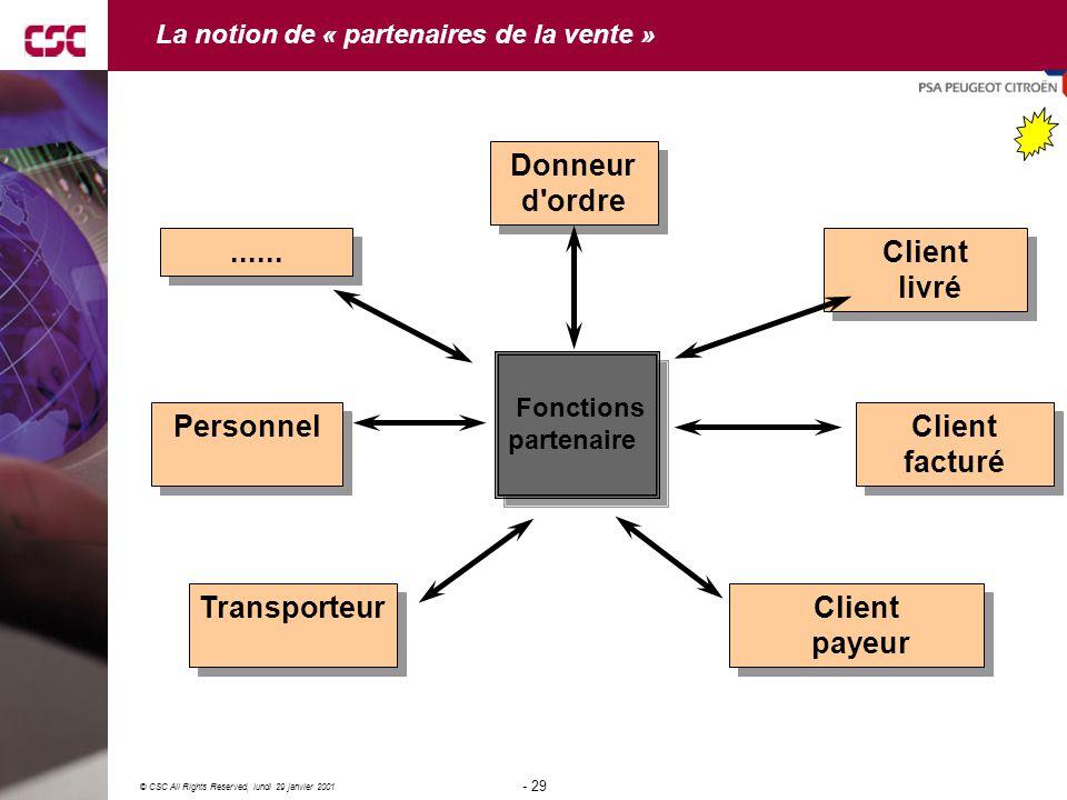 La notion de « partenaires de la vente »