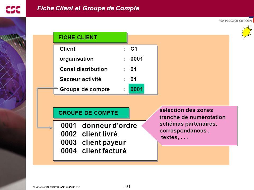 Fiche Client et Groupe de Compte