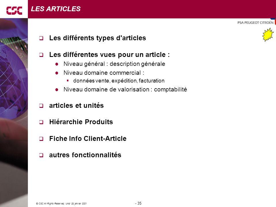 Les différents types d articles Les différentes vues pour un article :