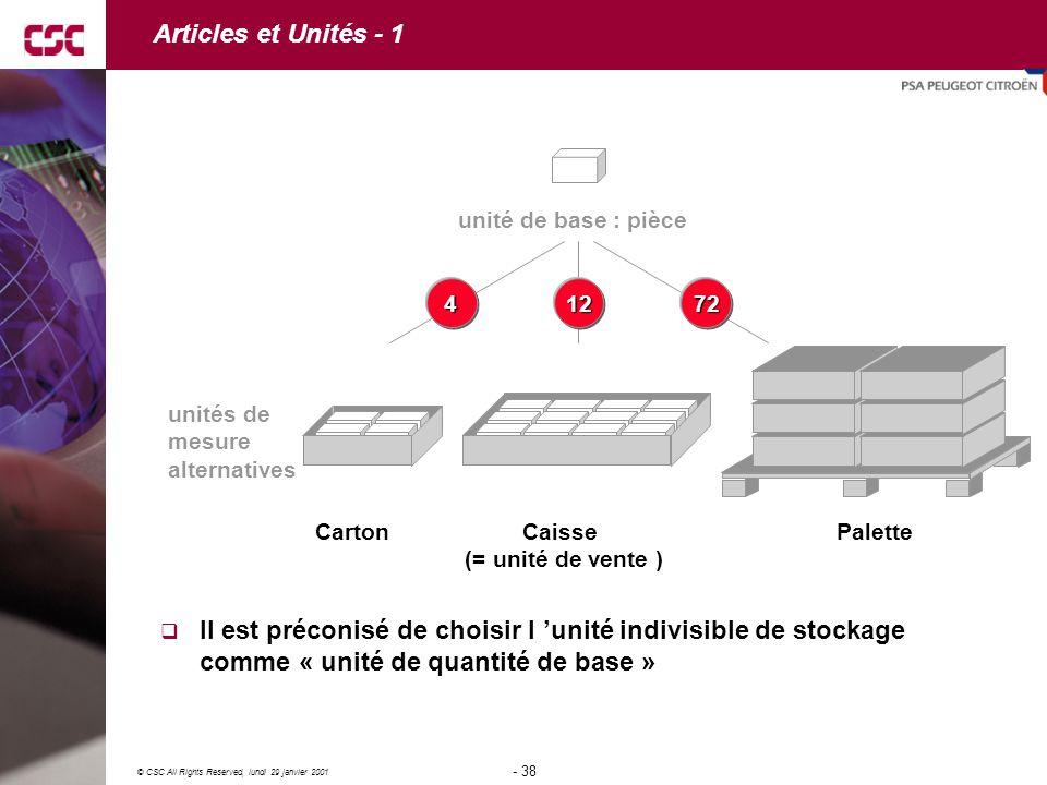 Articles et Unités - 1 unités de. mesure. alternatives. Carton. Caisse. (= unité de vente ) Palette.