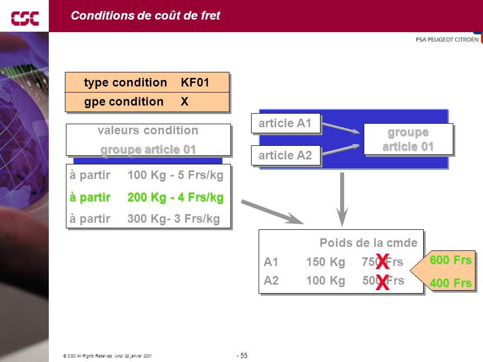 Conditions de coût de fret