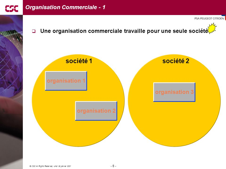 Organisation Commerciale - 1