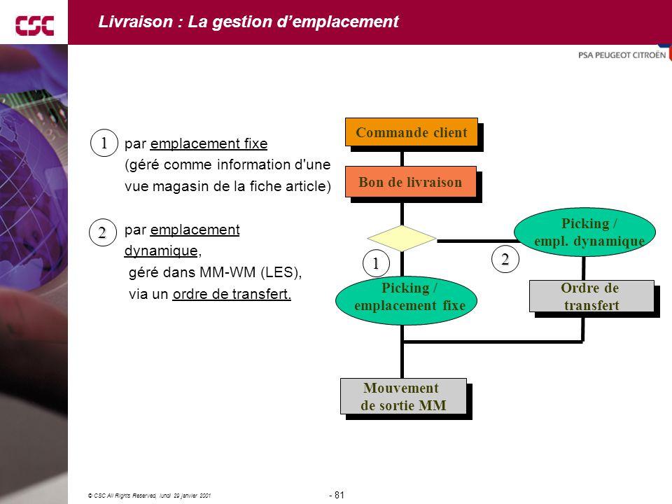 Livraison : La gestion d'emplacement