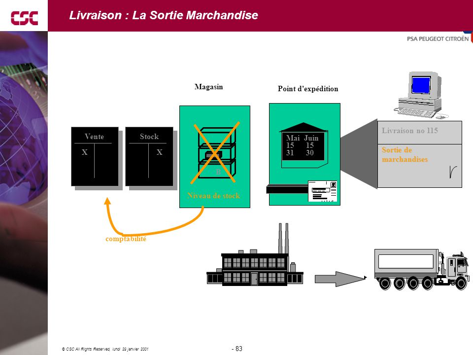 Livraison : La Sortie Marchandise