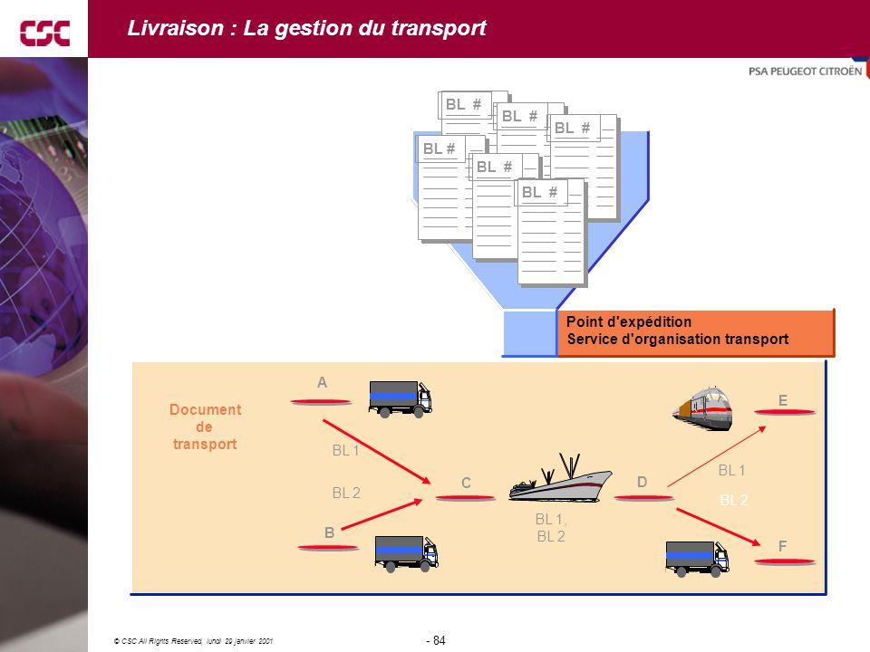 Livraison : La gestion du transport