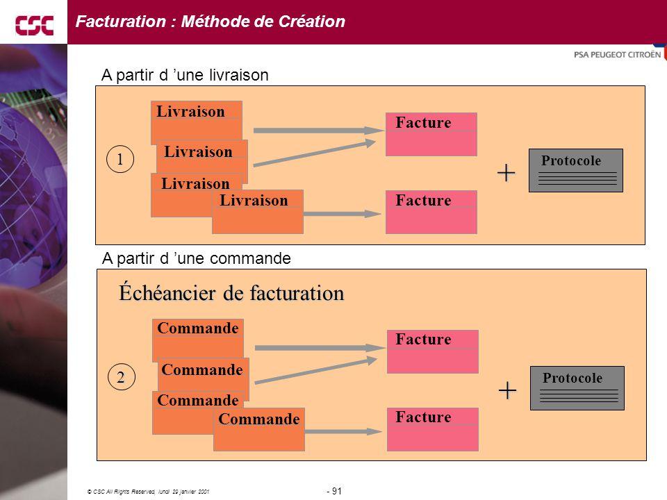 Facturation : Méthode de Création