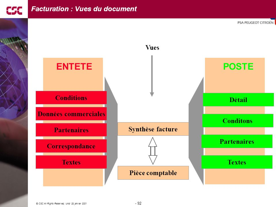 Facturation : Vues du document