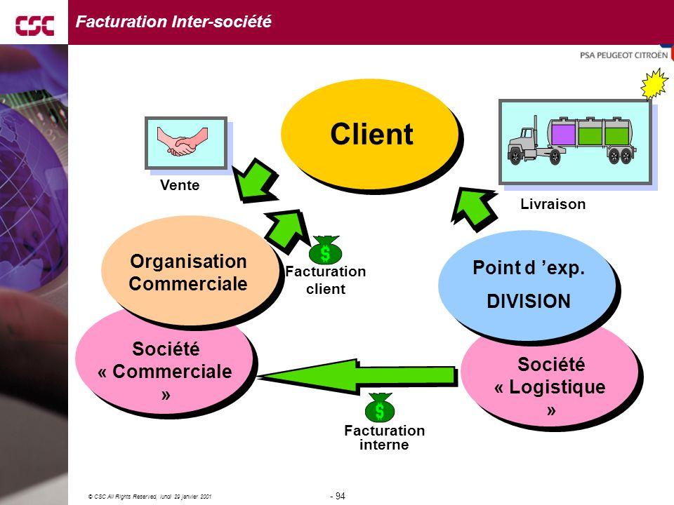 Facturation Inter-société