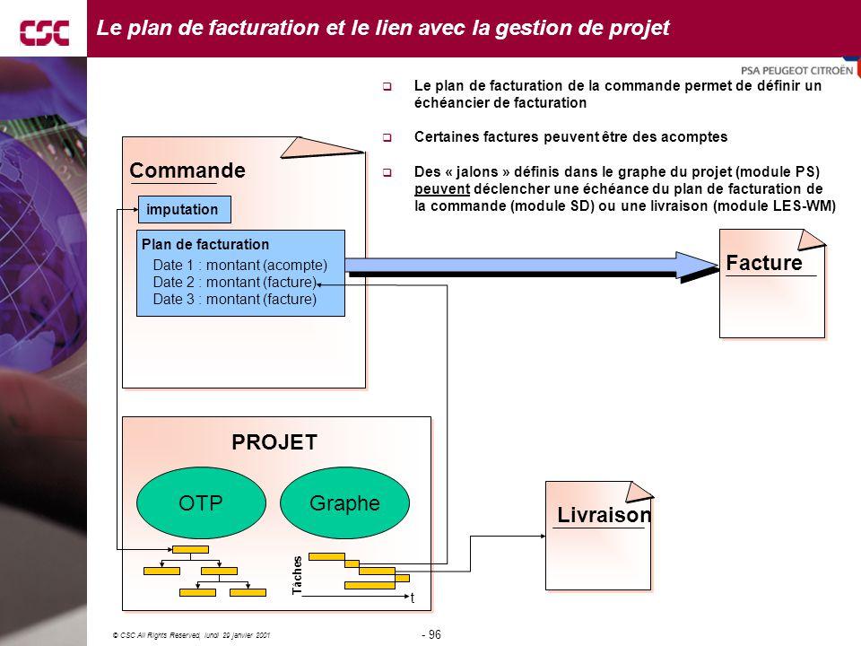 Le plan de facturation et le lien avec la gestion de projet