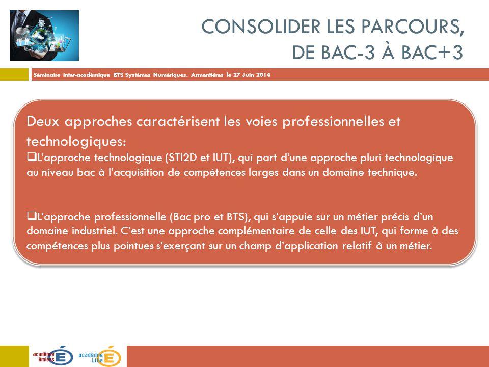 Consolider les parcours, de bac-3 à bac+3
