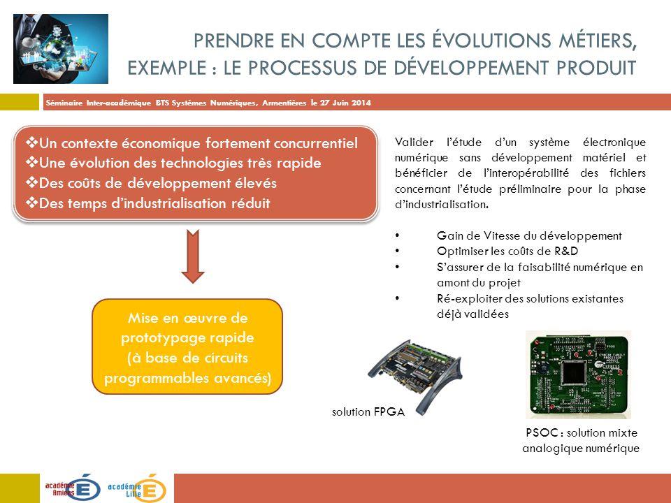 Prendre en compte les évolutions Métiers, Exemple : Le processus de développement produit
