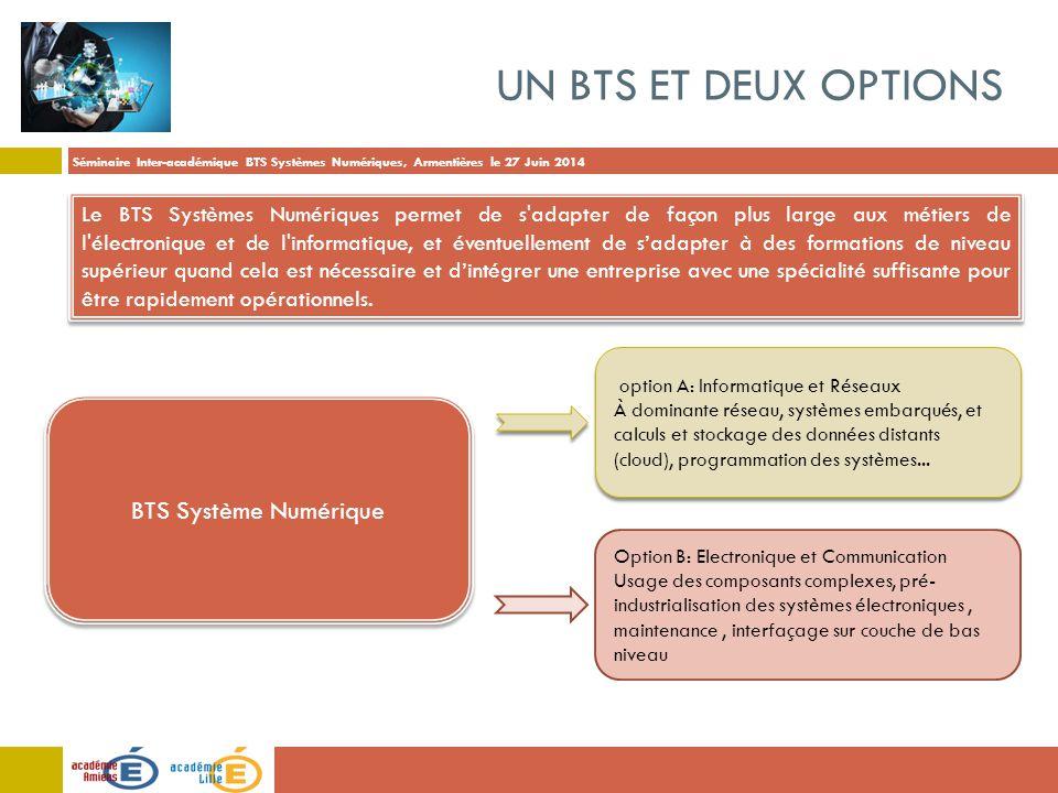 les enjeux et objectifs du bts sn option a  informatique et r u00e9seaux option b  electronique et