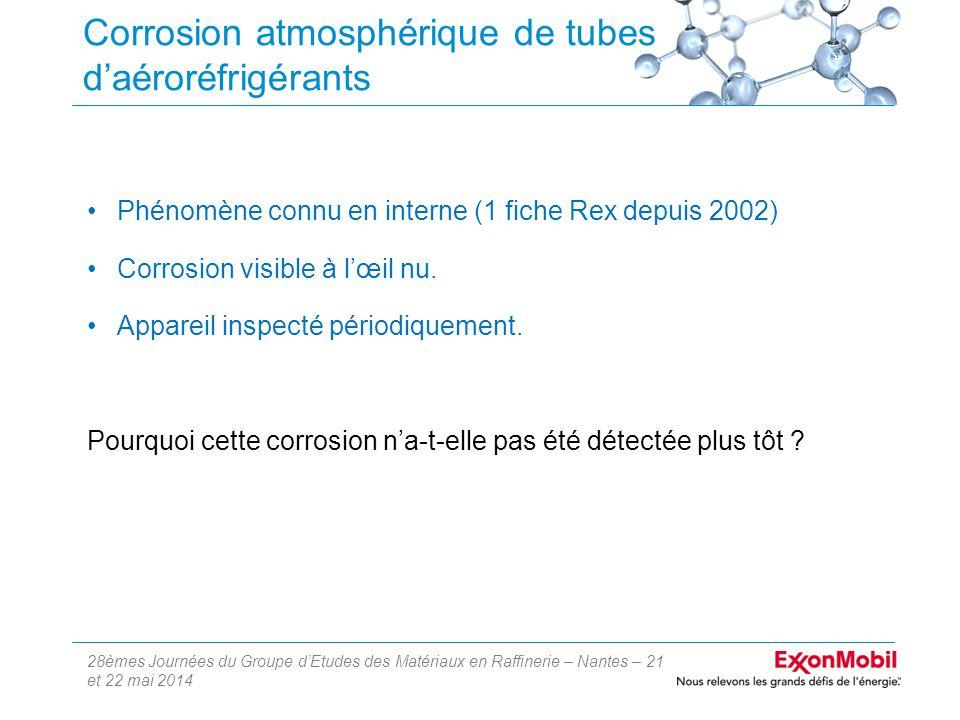 Corrosion atmosphérique de tubes d'aéroréfrigérants