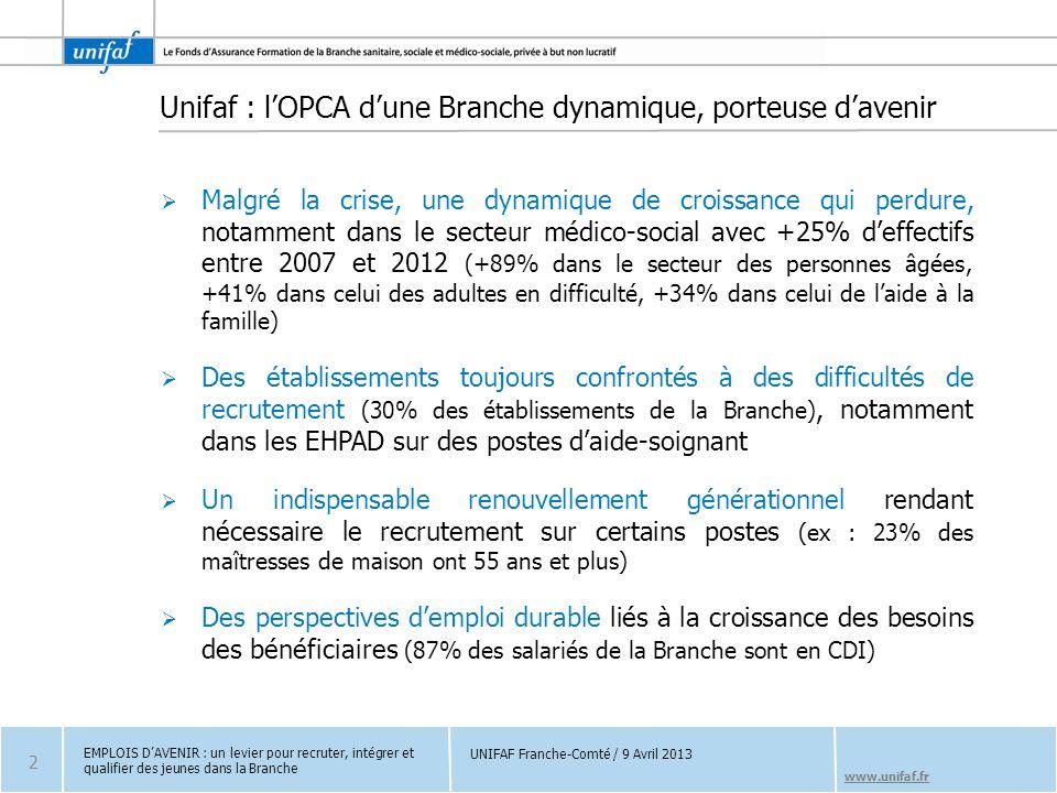 Unifaf : l'OPCA d'une Branche dynamique, porteuse d'avenir