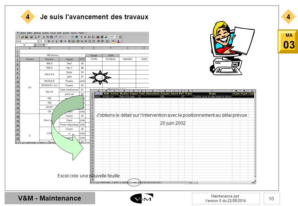 Excel crée une nouvelle feuille