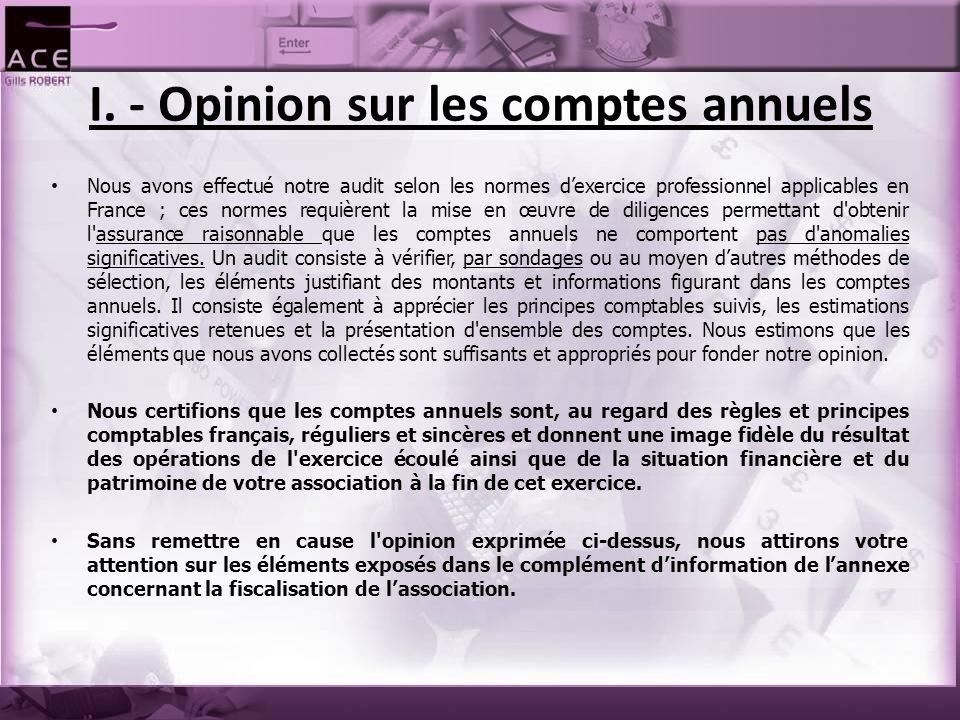 I. - Opinion sur les comptes annuels