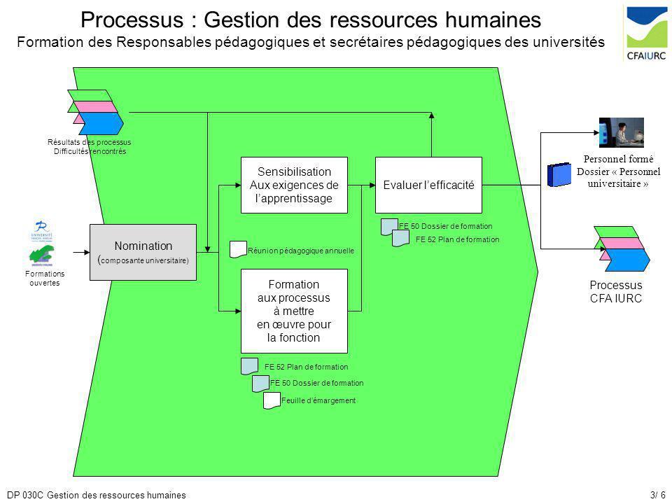 Processus : Gestion des ressources humaines Formation des Responsables pédagogiques et secrétaires pédagogiques des universités