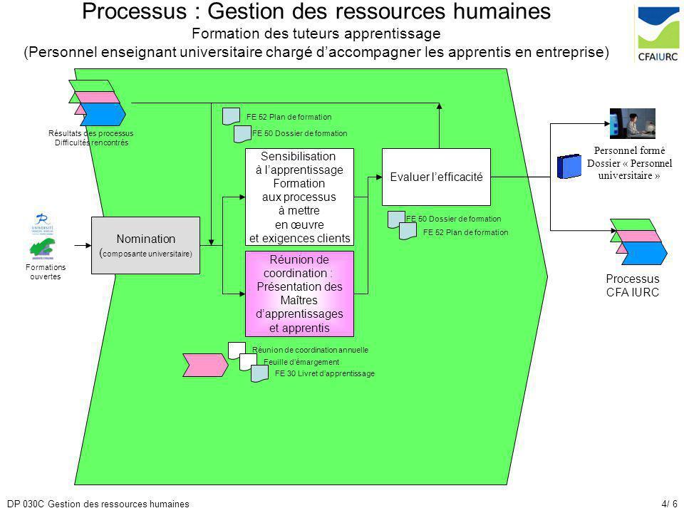 Processus : Gestion des ressources humaines Formation des tuteurs apprentissage (Personnel enseignant universitaire chargé d'accompagner les apprentis en entreprise)