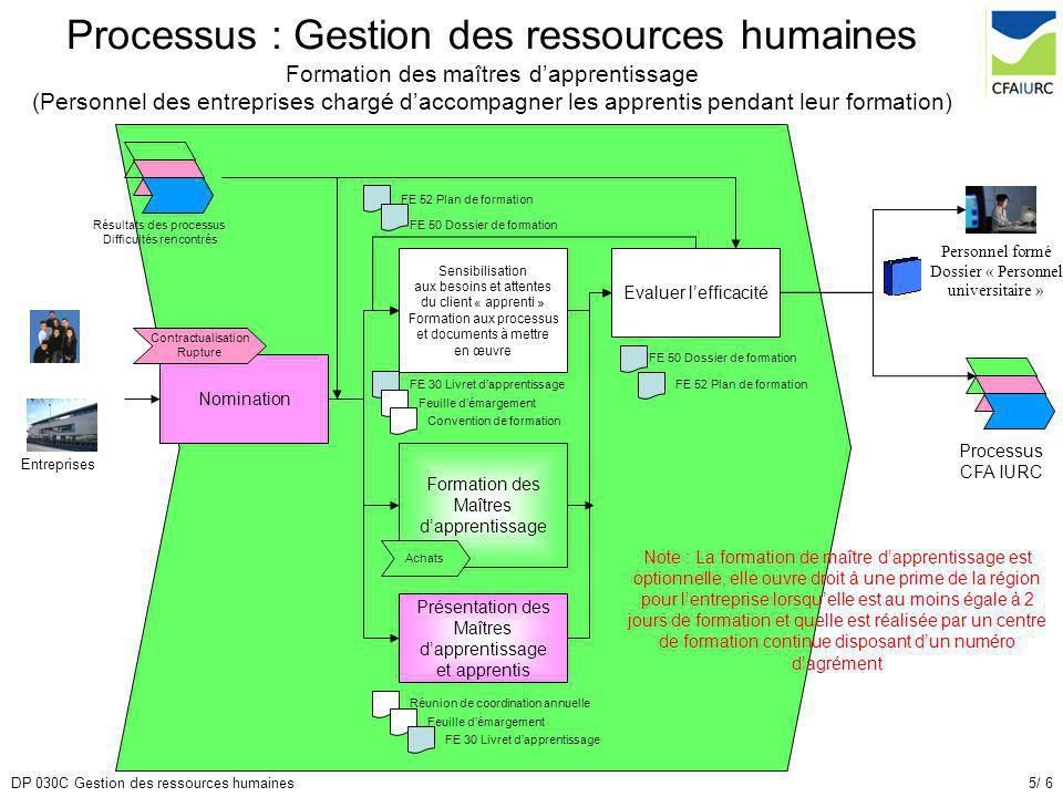 Processus : Gestion des ressources humaines Formation des maîtres d'apprentissage (Personnel des entreprises chargé d'accompagner les apprentis pendant leur formation)
