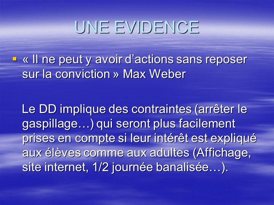 UNE EVIDENCE « Il ne peut y avoir d'actions sans reposer sur la conviction » Max Weber.