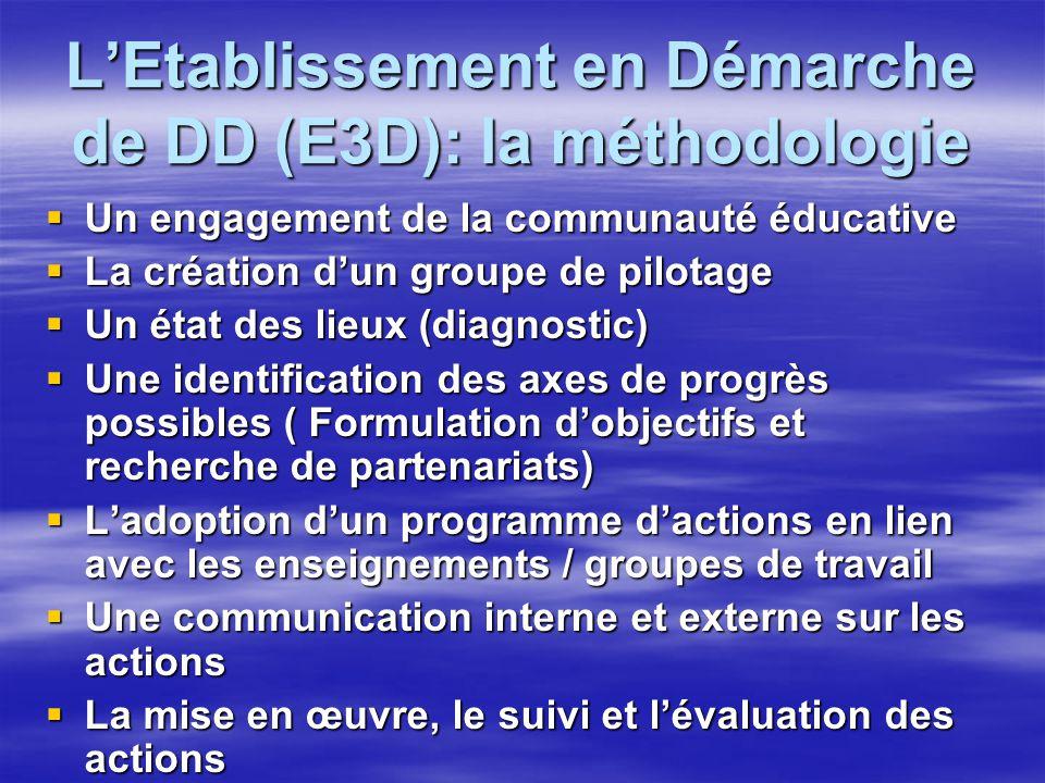L'Etablissement en Démarche de DD (E3D): la méthodologie