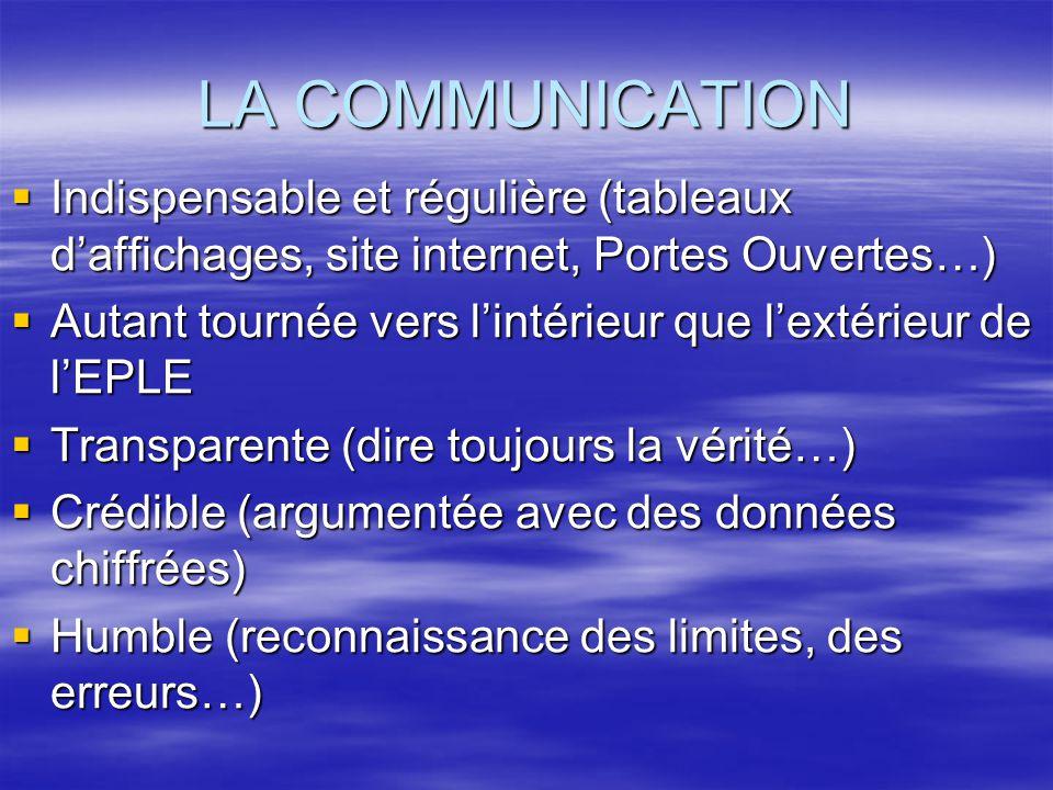 LA COMMUNICATION Indispensable et régulière (tableaux d'affichages, site internet, Portes Ouvertes…)