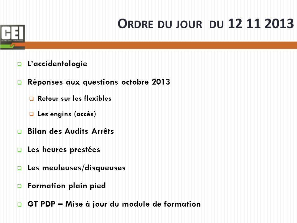 Ordre du jour du 12 11 2013 L'accidentologie
