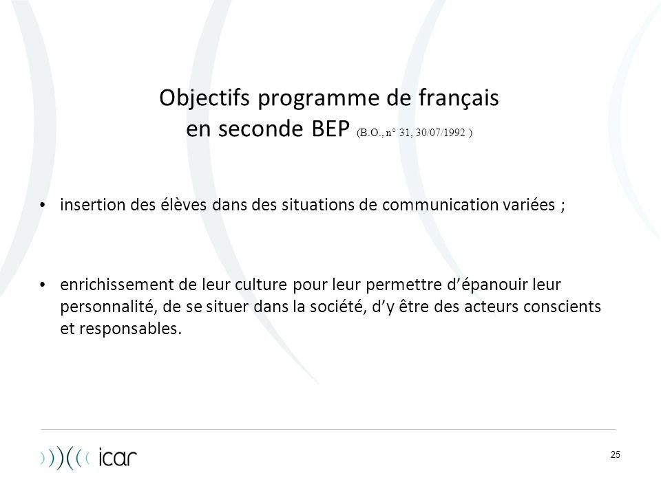 Objectifs programme de français en seconde BEP (B. O