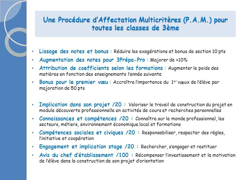 Une Procédure d'Affectation Multicritères (P. A. M
