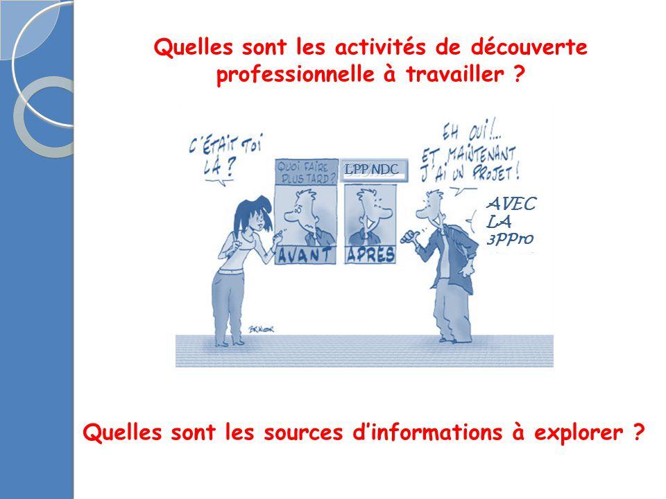 Quelles sont les sources d'informations à explorer