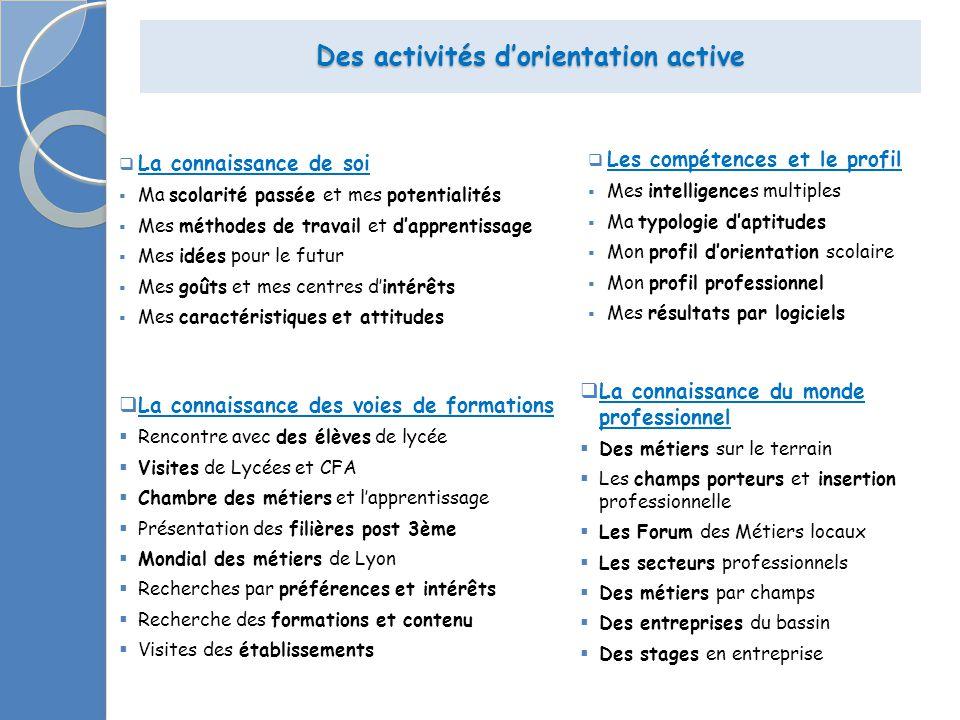 Des activités d'orientation active
