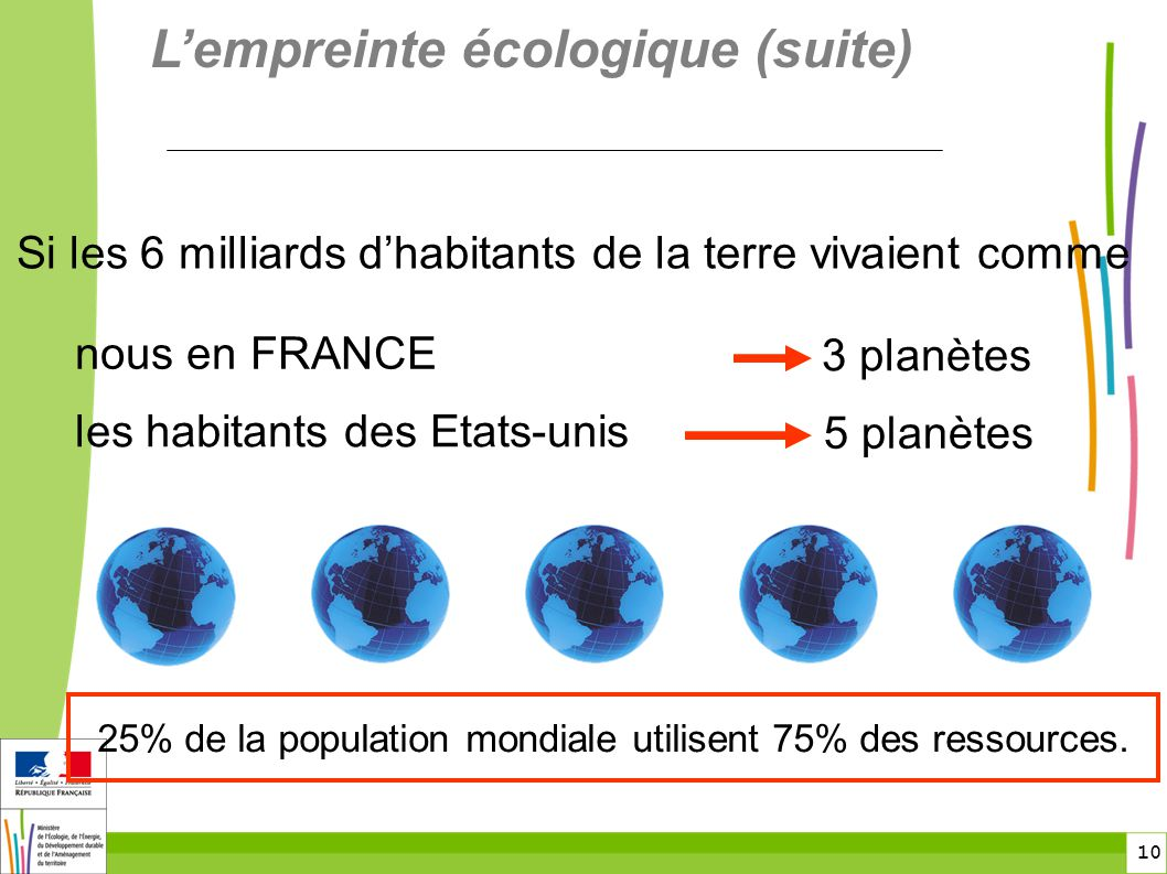 L'empreinte écologique (suite)