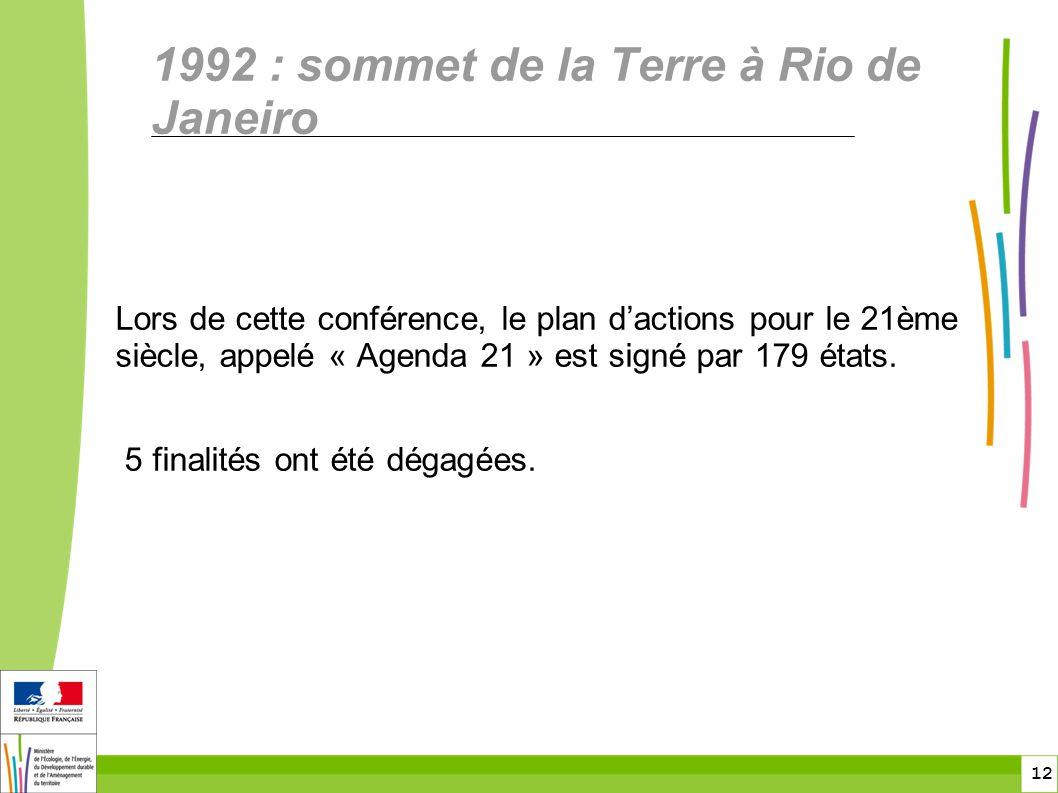 1992 : sommet de la Terre à Rio de Janeiro