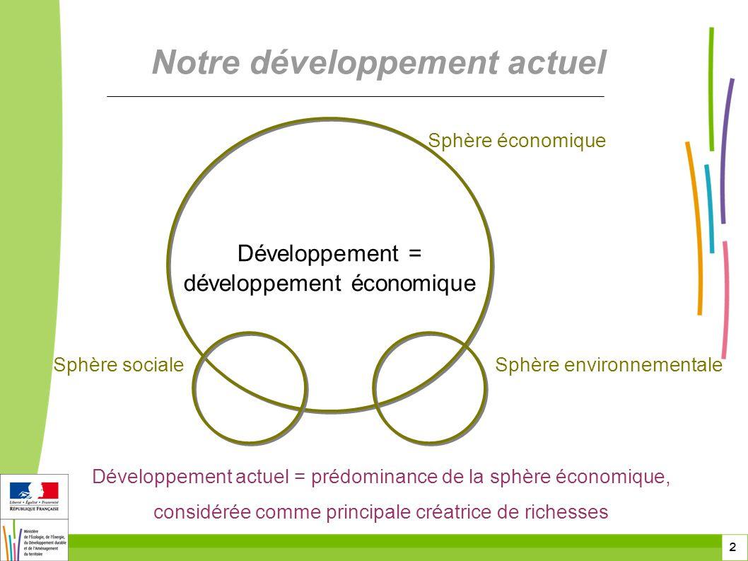 Notre développement actuel